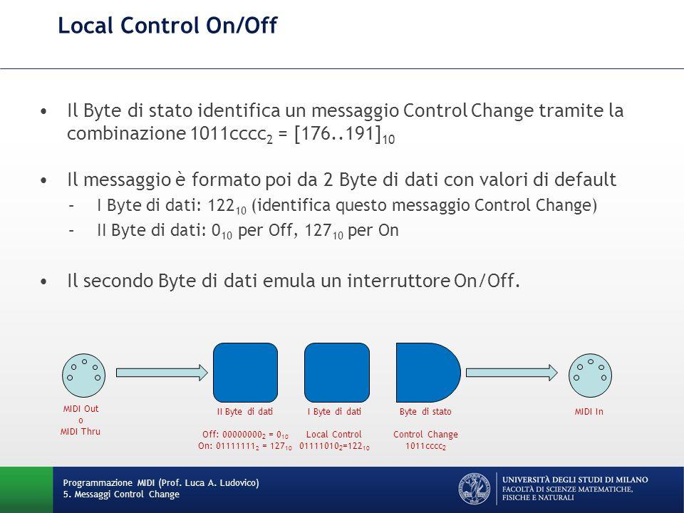 Local Control On/Off Il Byte di stato identifica un messaggio Control Change tramite la combinazione 1011cccc2 = [176..191]10.